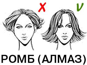 Ромбовидный тип лица